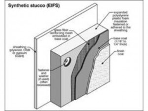 Stucco and what is eifs illustration - Forth Worth